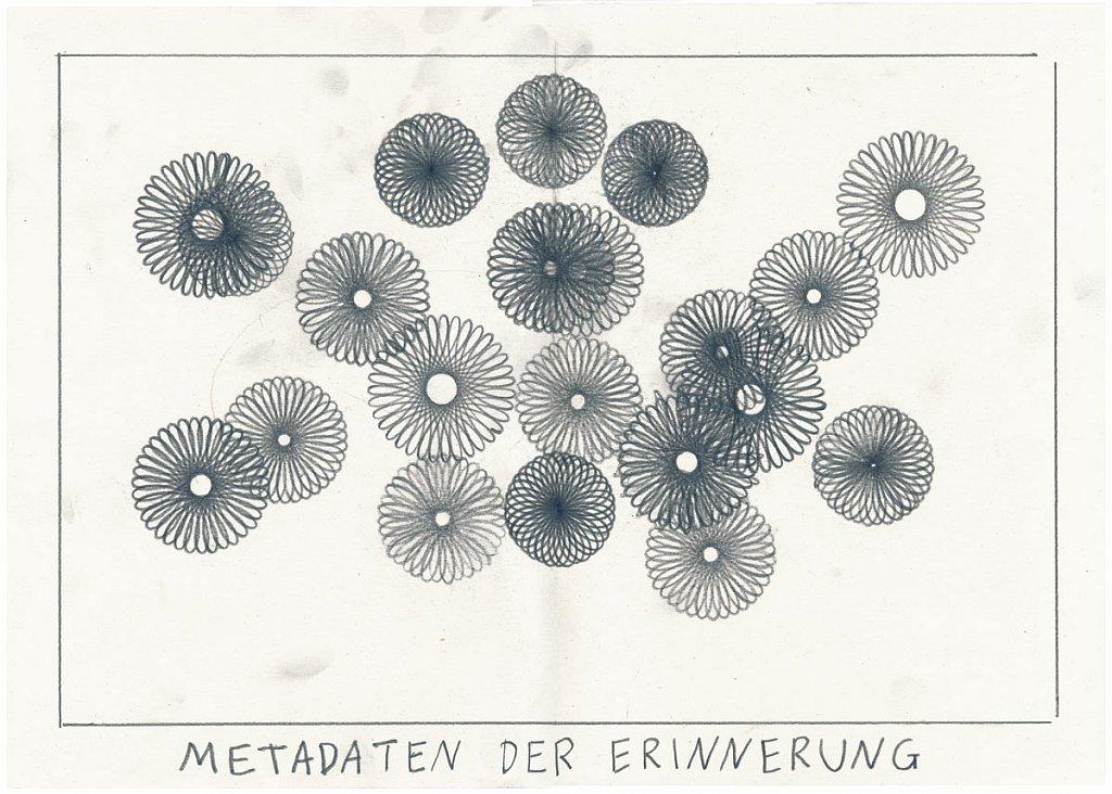 Metadaten der Erinnerung (...)